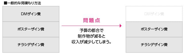 design_mitsumori-01