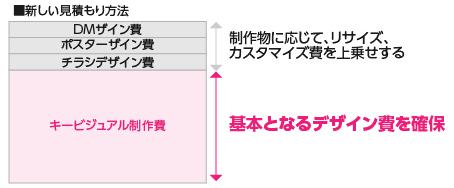 design_mitsumori-02