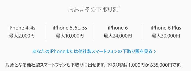 hikaku-iphone-shitadori