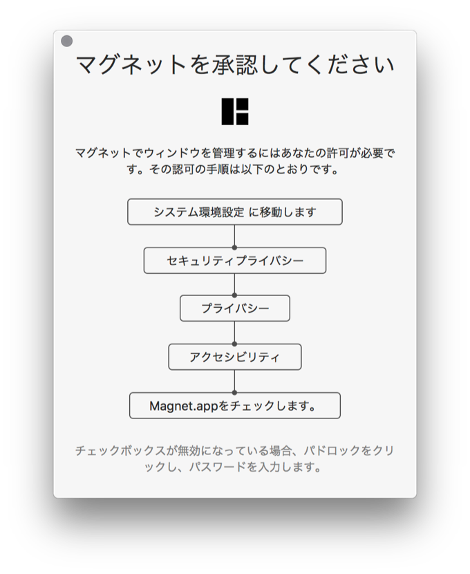 ウィンドウ整理アプリMagnet マグネット